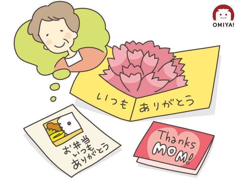 母の日のメッセージ文例
